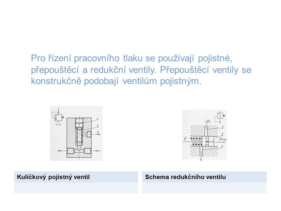 Kuličkový pojistný ventilSchema redukčního ventilu Pro řízení pracovního tlaku se používají pojistné, přepouštěcí a redukční ventily.