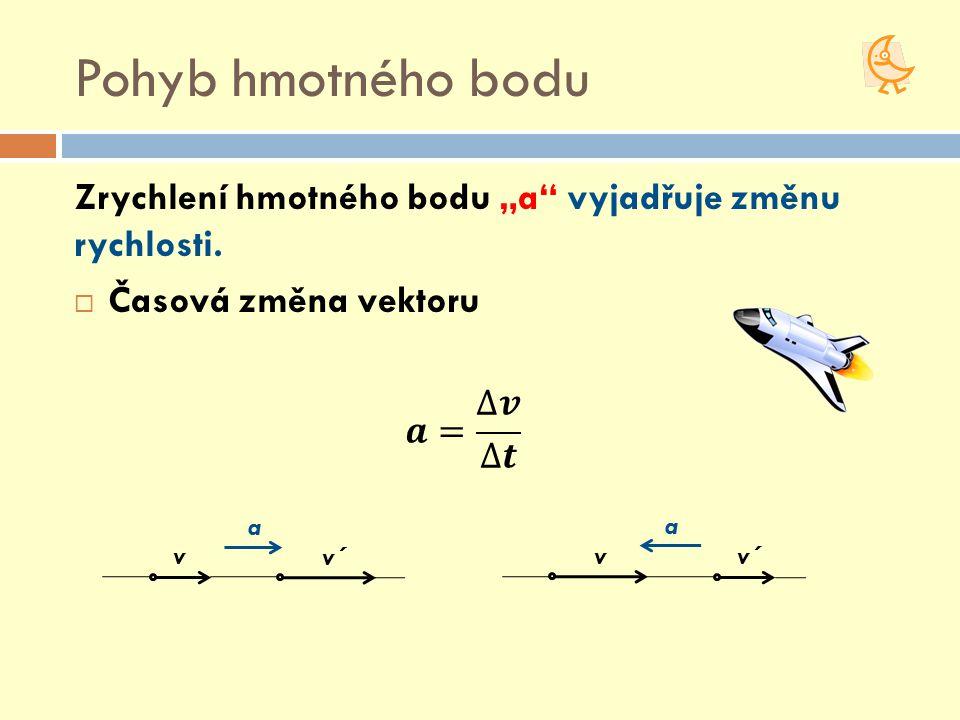 """Pohyb hmotného bodu Zrychlení hmotného bodu """"a"""" vyjadřuje změnu rychlosti.  Časová změna vektoru v v´ a v a"""
