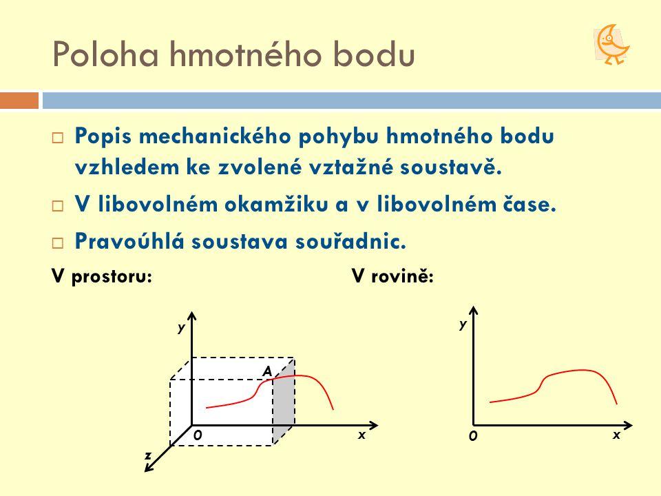 Poloha hmotného bodu  Popis mechanického pohybu hmotného bodu vzhledem ke zvolené vztažné soustavě.  V libovolném okamžiku a v libovolném čase.  Pr
