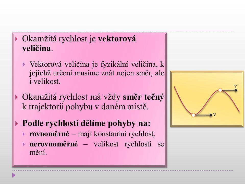  Okamžitá rychlost je vektorová veličina.