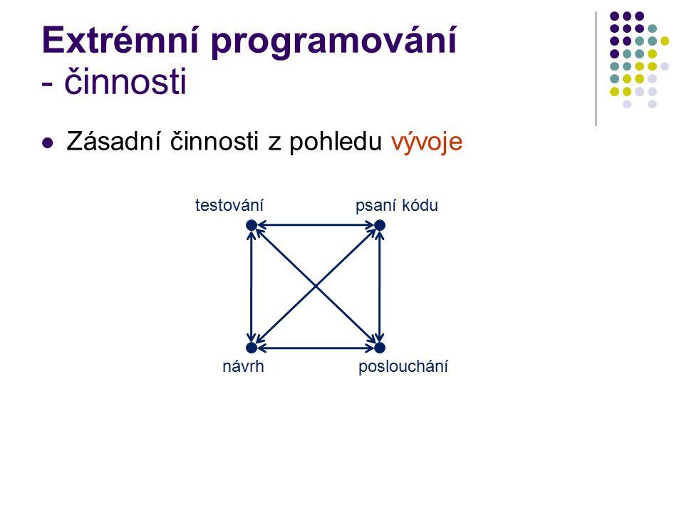 Extrémní programování - činnosti Zásadní činnosti z pohledu vývoje testování návrhposlouchání psaní kódu