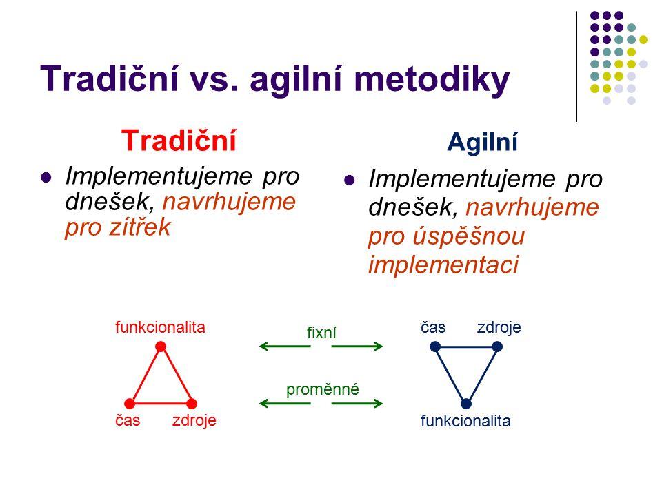 Extrémní programování - shrnutí Výhody: – instinktivní práce (lidská přirozenost) – iterativní a inkrementální způsob vývoje – nelpění na formalitách, přímočarý postup k cíli – flexibilní – velice rozšířené Nevýhody: – přechod z tradičních metodik – myslet jednoduše a přiznat chybu – přijmout odklon od individualismu Vhodnost: – malé týmy – podpora rychlé iterace a komunikace – důvěra v lidi a změnu
