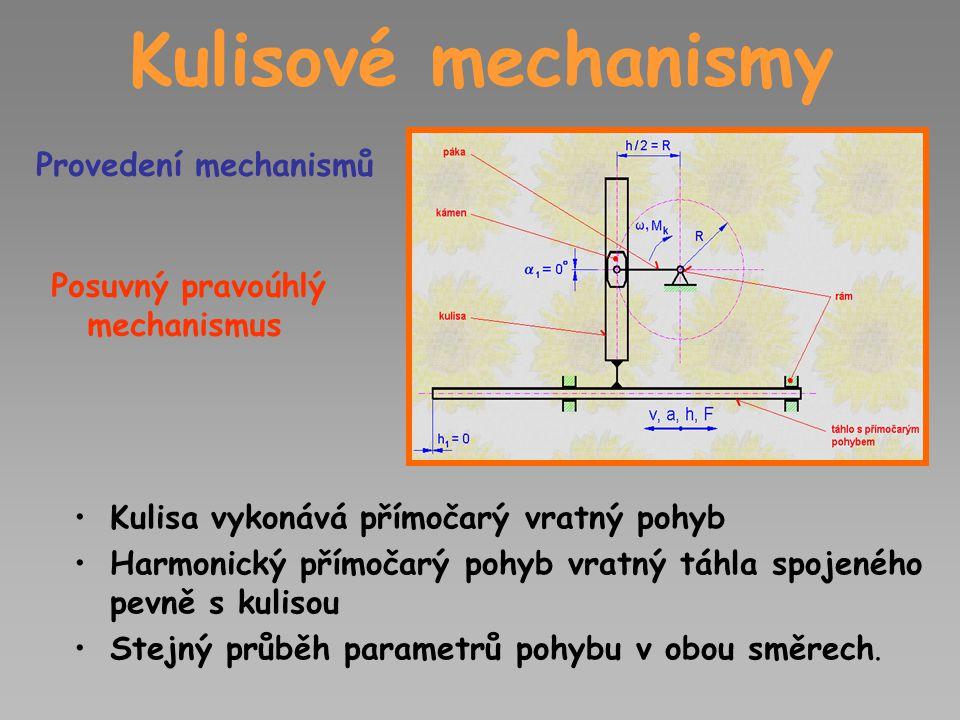 Kulisové mechanismy Kulisa vykonává kyvný vratný pohyb Přímočarý vratný pohyb táhla spojeného s kulisou rozdílný průběh parametrů přímočarého pohybu v obou směrech.
