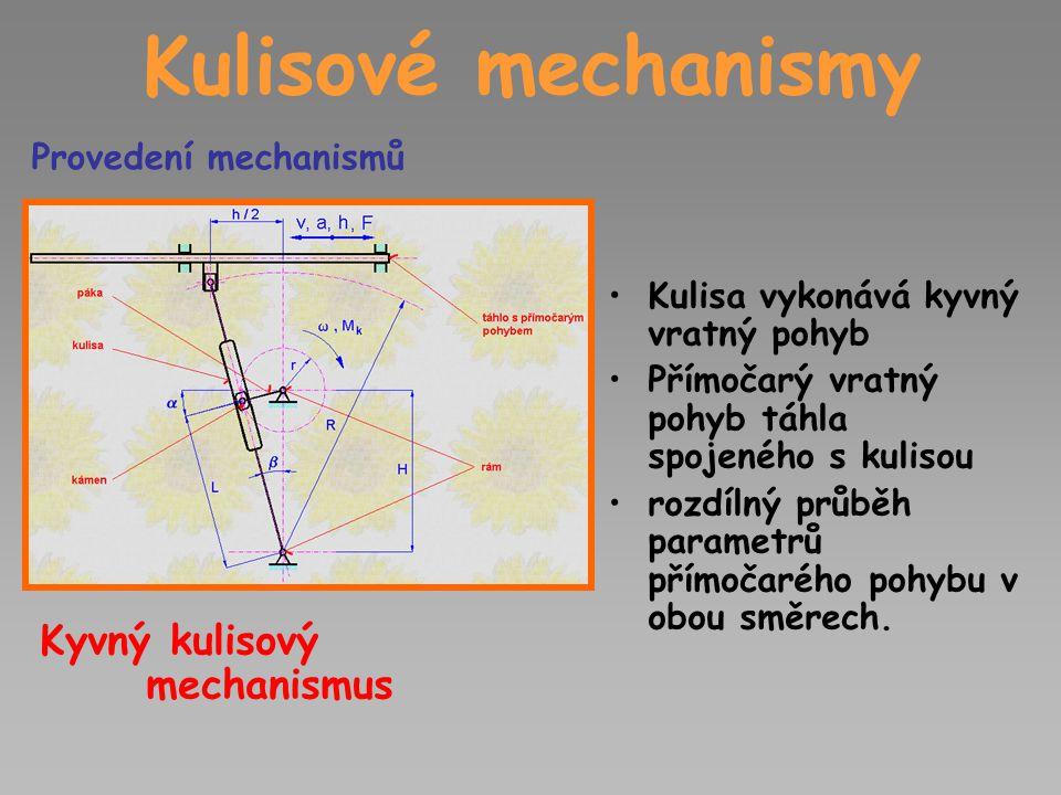 Kulisové mechanismy Kulisa vykonává kyvný vratný pohyb Přímočarý vratný pohyb táhla spojeného s kulisou rozdílný průběh parametrů přímočarého pohybu v