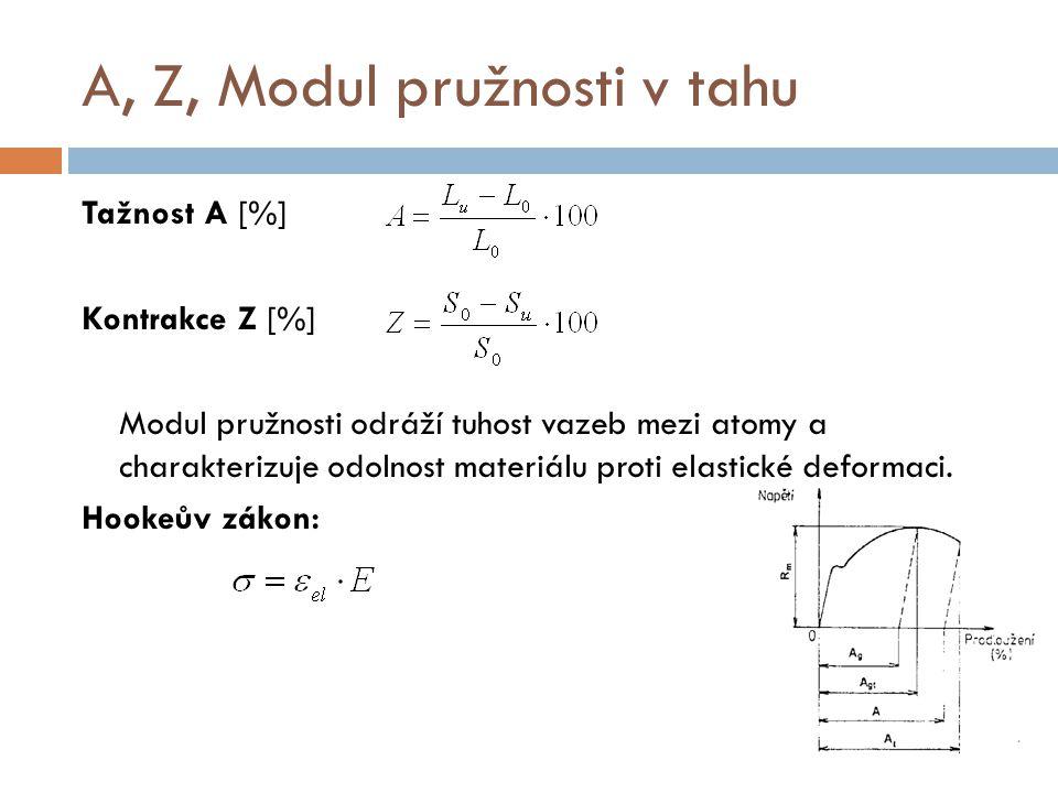 A, Z, Modul pružnosti v tahu Tažnost A [%] Kontrakce Z [%] Modul pružnosti odráží tuhost vazeb mezi atomy a charakterizuje odolnost materiálu proti el