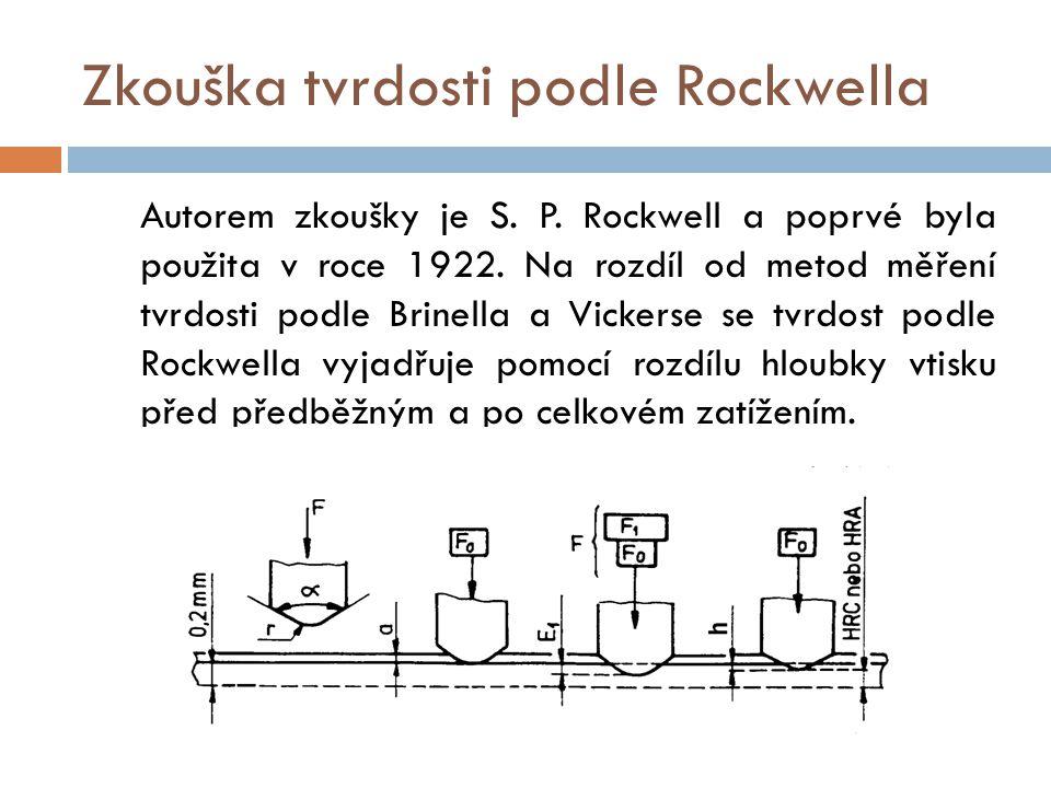 Zkouška tvrdosti podle Rockwella Autorem zkoušky je S. P. Rockwell a poprvé byla použita v roce 1922. Na rozdíl od metod měření tvrdosti podle Brinell