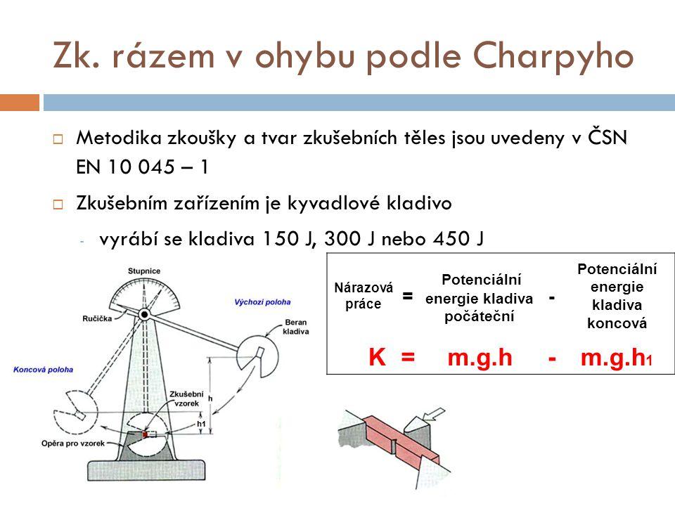 Zk. rázem v ohybu podle Charpyho  Metodika zkoušky a tvar zkušebních těles jsou uvedeny v ČSN EN 10 045 – 1  Zkušebním zařízením je kyvadlové kladiv