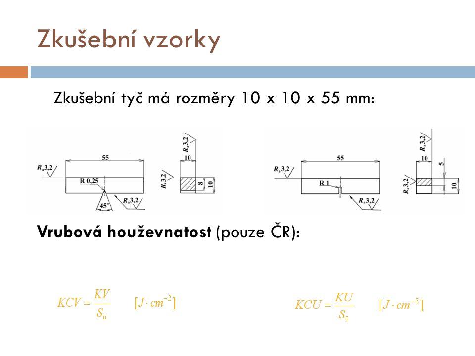 Zkušební vzorky Zkušební tyč má rozměry 10 x 10 x 55 mm: Zk. vzorek s V-vrubem Zk. vzorek s U-vrubem Vrubová houževnatost (pouze ČR):