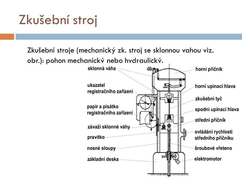Zkušební stroj Zkušební stroje (mechanický zk. stroj se sklonnou vahou viz. obr.): pohon mechanický nebo hydraulický.