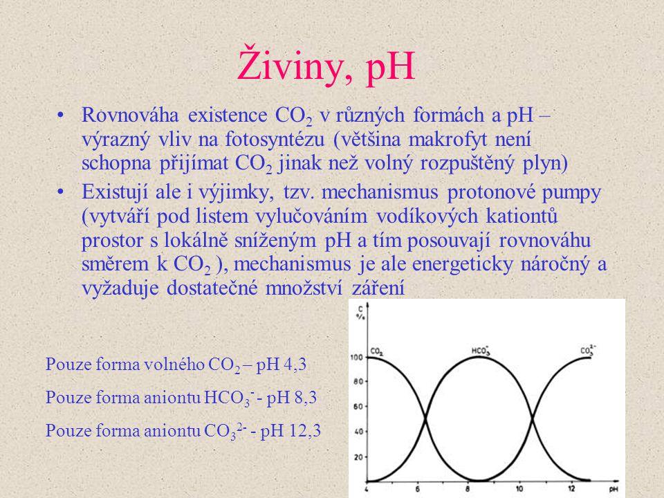 Živiny, pH Rovnováha existence CO 2 v různých formách a pH – výrazný vliv na fotosyntézu (většina makrofyt není schopna přijímat CO 2 jinak než volný