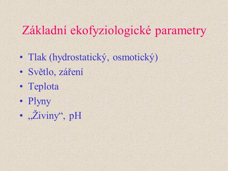 """Základní ekofyziologické parametry Tlak (hydrostatický, osmotický) Světlo, záření Teplota Plyny """"Živiny"""", pH"""