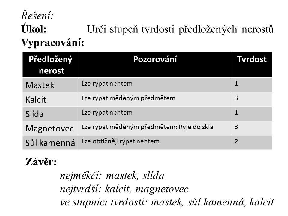 Řešení: Úkol: Urči stupeň tvrdosti předložených nerostů Vypracování: Předložený nerost PozorováníTvrdost Mastek Lze rýpat nehtem1 Kalcit Lze rýpat měděným předmětem3 Slída Lze rýpat nehtem1 Magnetovec Lze rýpat měděným předmětem; Ryje do skla3 Sůl kamenná Lze obtížněji rýpat nehtem2 Závěr: nejměkčí: mastek, slída nejtvrdší: kalcit, magnetovec ve stupnici tvrdosti: mastek, sůl kamenná, kalcit