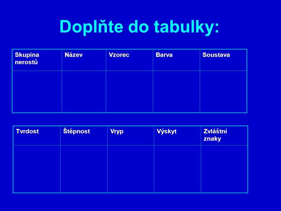 Doplňte do tabulky: Skupina nerostů NázevVzorecBarvaSoustava TvrdostŠtěpnostVrypVýskytZvláštní znaky