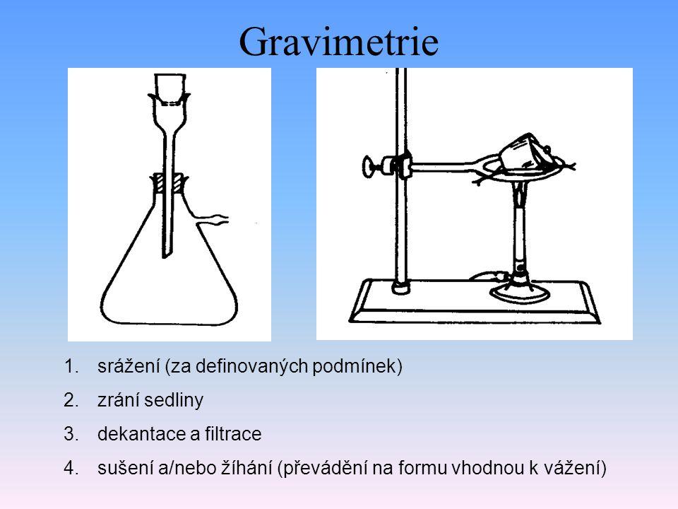 Gravimetrie 1.srážení (za definovaných podmínek) 2.zrání sedliny 3.dekantace a filtrace 4.sušení a/nebo žíhání (převádění na formu vhodnou k vážení)