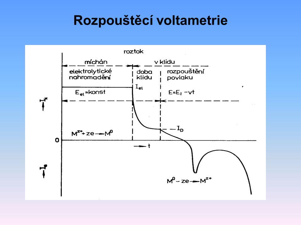 Rozpouštěcí voltametrie