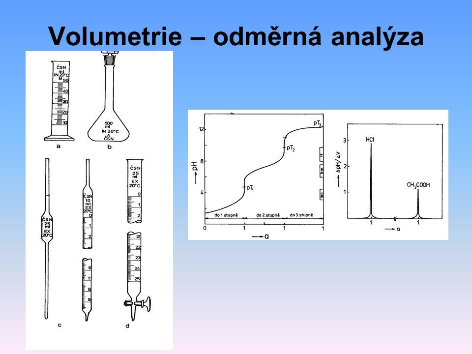 titrační metody: acidobazické (protolytické) titrace acidimetrie (titrace kyselinou  stanovení zásady)