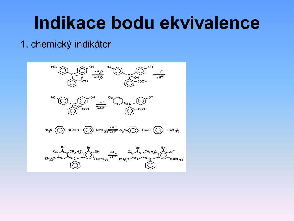 Indikace bodu ekvivalence 1.chemický indikátor 2.potenciometrická – skleněná elektroda pro měření pH (bod ekvivalence z titrační křivky, ev.