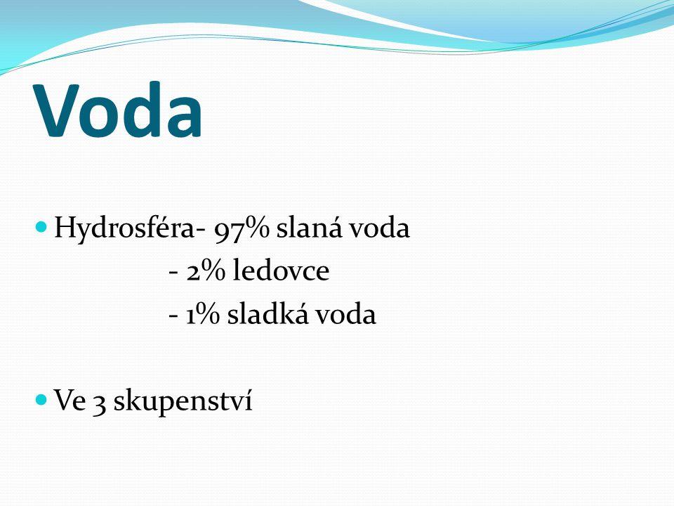 Hydrosféra- 97% slaná voda - 2% ledovce - 1% sladká voda Ve 3 skupenství Voda