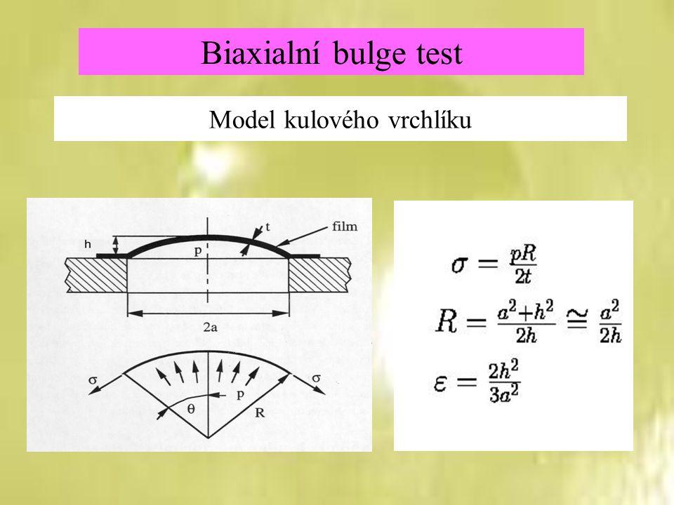 Model kulového vrchlíku Biaxialní bulge test
