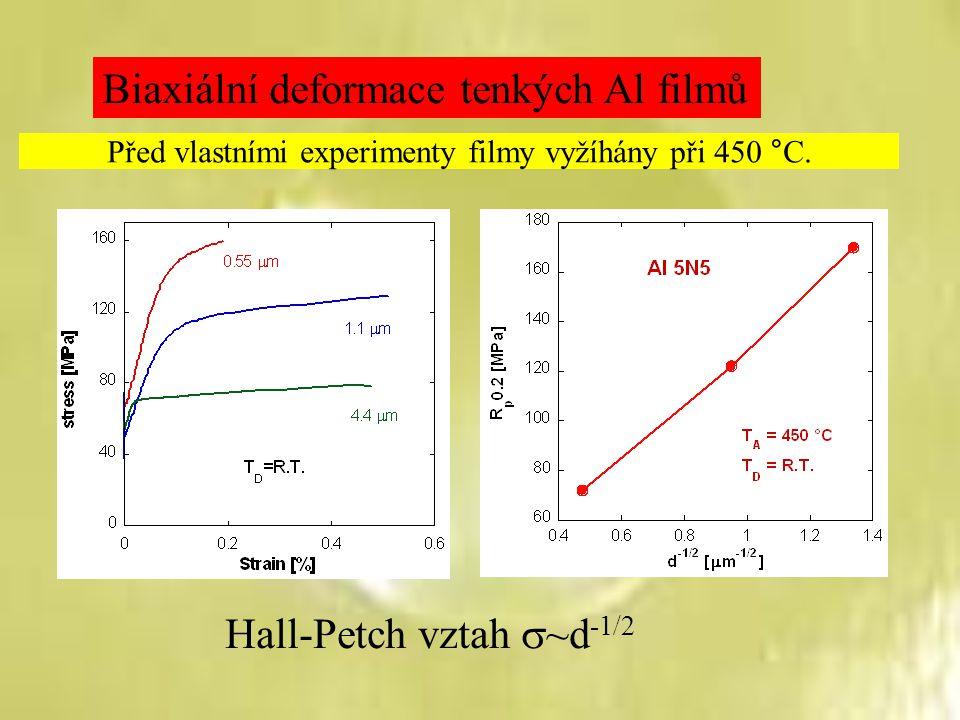 Biaxiální deformace tenkých Al filmů Hall-Petch vztah  ~d -1/2 Před vlastními experimenty filmy vyžíhány při 450 °C.