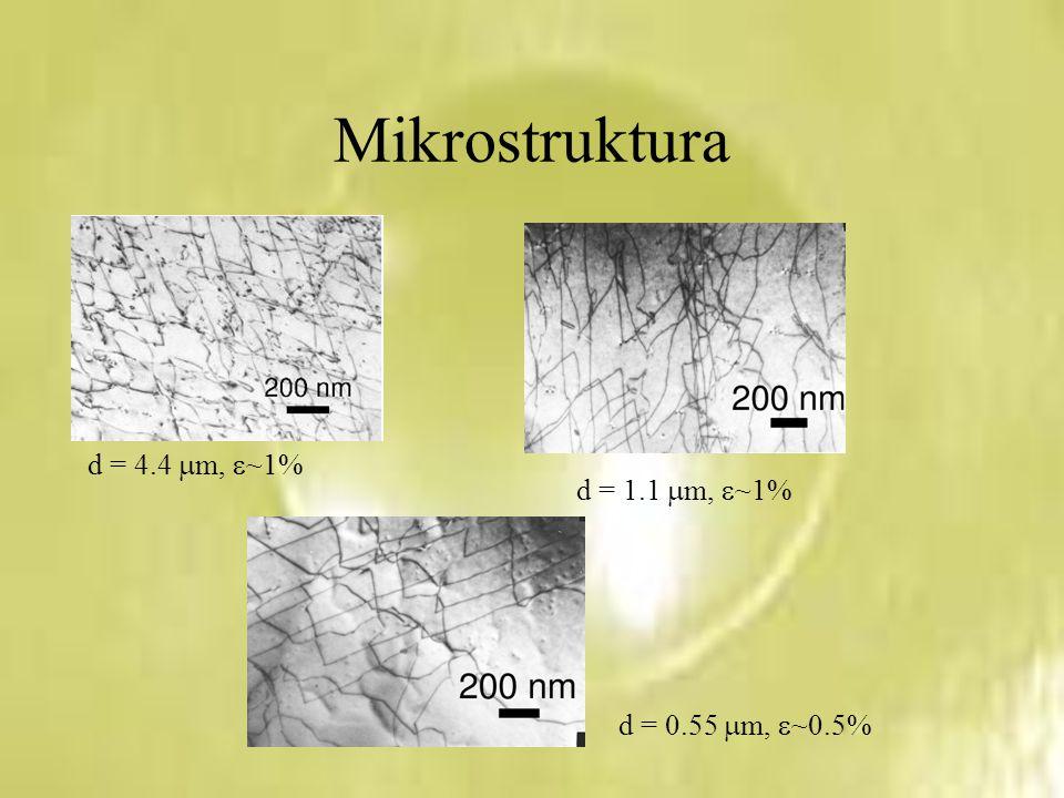 Mikrostruktura d = 4.4  m,  ~1% d = 1.1  m,  ~1% d = 0.55  m,  ~0.5%
