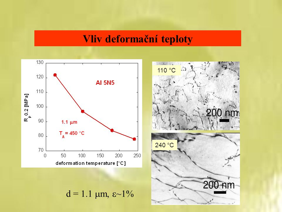 Vliv deformační teploty 110 °C 240 °C d = 1.1  m,  ~1%