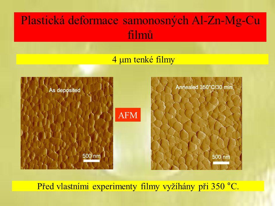 Plastická deformace samonosných Al-Zn-Mg-Cu filmů 4  m tenké filmy Před vlastními experimenty filmy vyžíhány při 350 °C. AFM
