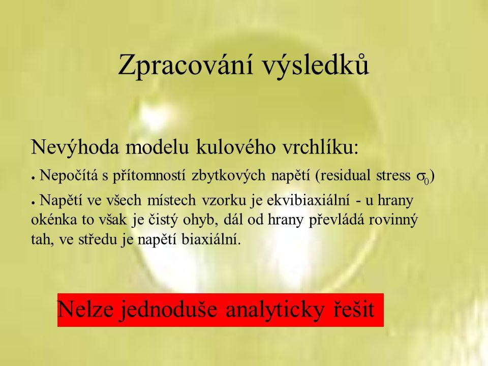 Zpracování výsledků Nevýhoda modelu kulového vrchlíku: ● Nepočítá s přítomností zbytkových napětí (residual stress  0 ) ● Napětí ve všech místech vzo