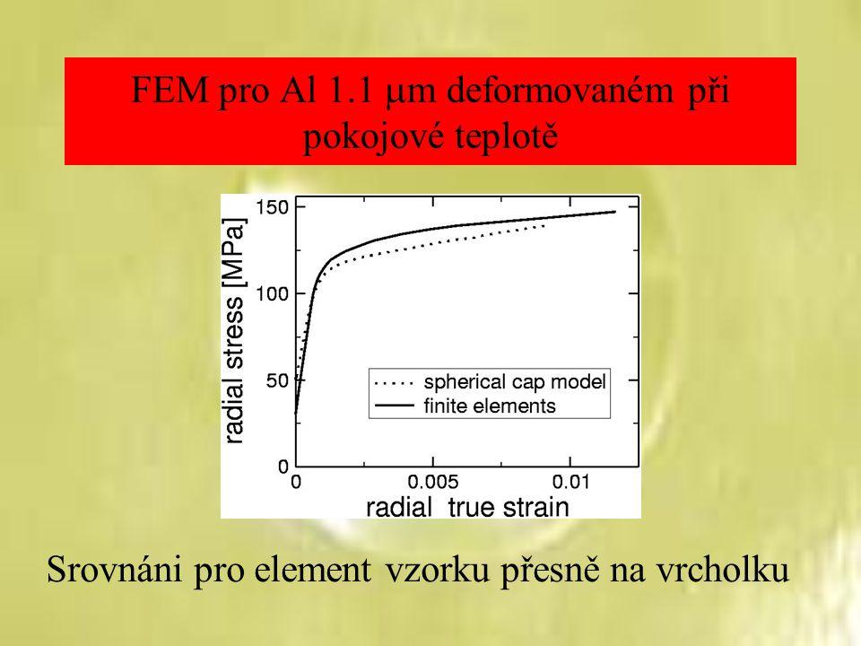 FEM pro Al 1.1  m deformovaném při pokojové teplotě Srovnáni pro element vzorku přesně na vrcholku
