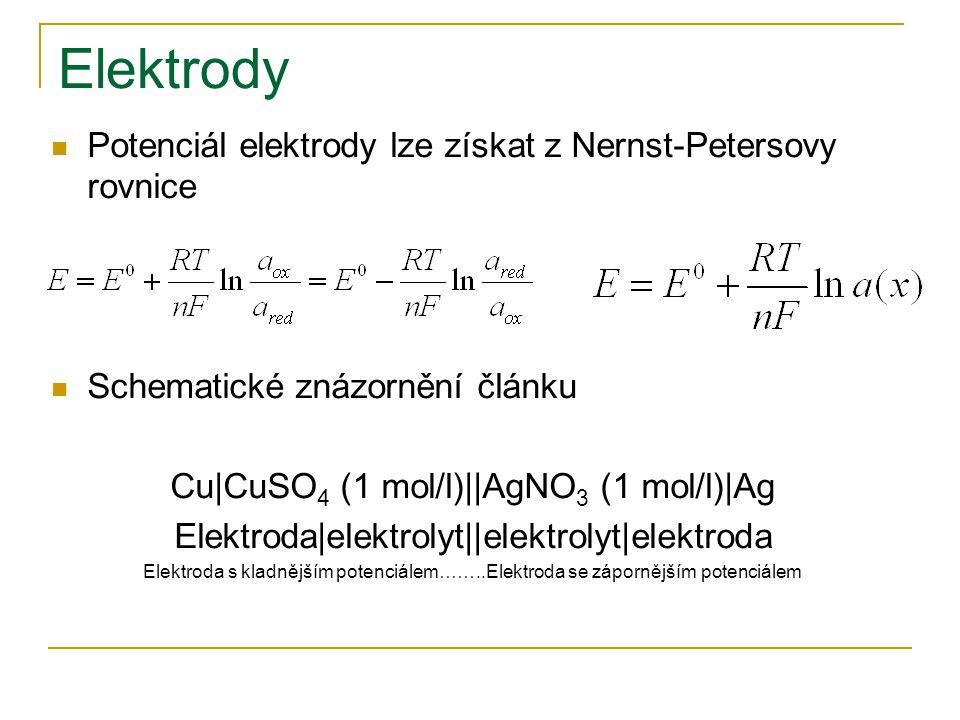 Elektrody Potenciál elektrody lze získat z Nernst-Petersovy rovnice Schematické znázornění článku Cu|CuSO 4 (1 mol/l)||AgNO 3 (1 mol/l)|Ag Elektroda|elektrolyt||elektrolyt|elektroda Elektroda s kladnějším potenciálem……..Elektroda se zápornějším potenciálem