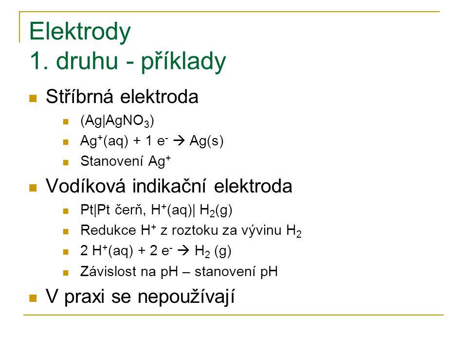 Elektrody 1.