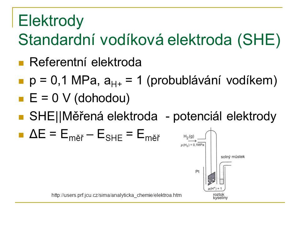 Elektrody Standardní vodíková elektroda (SHE) Referentní elektroda p = 0,1 MPa, a H+ = 1 (probublávání vodíkem) E = 0 V (dohodou) SHE||Měřená elektroda - potenciál elektrody ΔE = E měř – E SHE = E měř http://users.prf.jcu.cz/sima/analyticka_chemie/elektroa.htm
