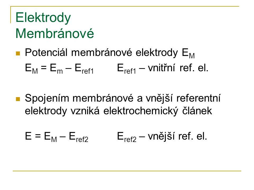 Elektrody Membránové Potenciál membránové elektrody E M E M = E m – E ref1 E ref1 – vnitřní ref. el. Spojením membránové a vnější referentní elektrody