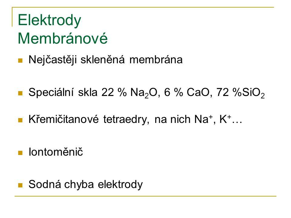 Elektrody Membránové Nejčastěji skleněná membrána Speciální skla 22 % Na 2 O, 6 % CaO, 72 %SiO 2 Křemičitanové tetraedry, na nich Na +, K + … Iontoměnič Sodná chyba elektrody