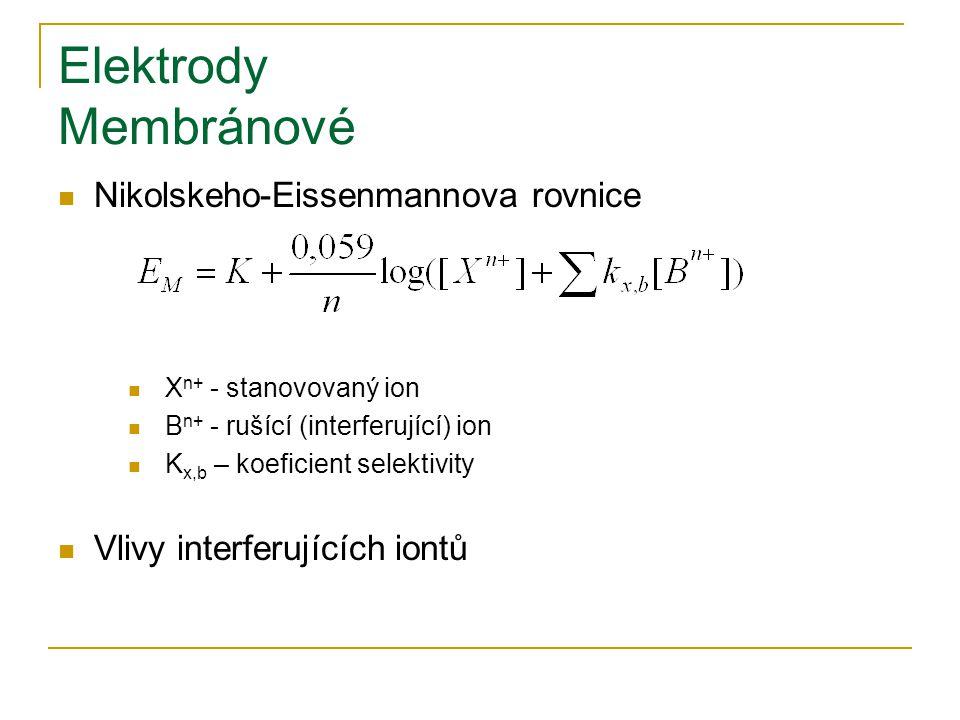 Elektrody Membránové Nikolskeho-Eissenmannova rovnice X n+ - stanovovaný ion B n+ - rušící (interferující) ion K x,b – koeficient selektivity Vlivy interferujících iontů