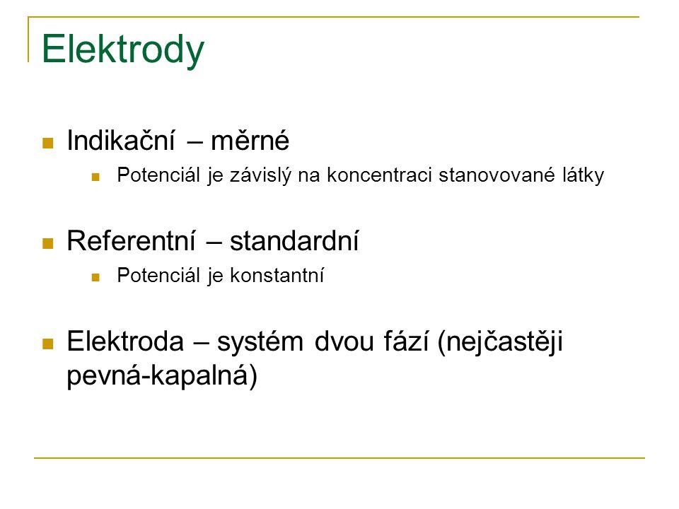 Elektrody Na fázovém rozhraní – elektrická dvojvrstva – rovnovážný potenciál http://www.fpv.umb.sk/kat/kch/elektrochem/Elektrochemia/Teoria/3.1.html http://vydavatelstvi.vscht.cz/knihy/uid_es-001/hesla/modely_elektricke_dvojvrstvy.html http://www.cojeco.cz/index.php?detail=1&id_desc=23545&s_lang=2