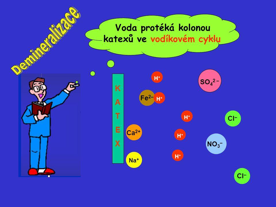 Ca 2+ Cl – SO 4 2 – NO 3 – Fe 2– Cl – H+H+ H+H+ H+H+ H+H+ Na + H+H+ KATEXKATEX Voda protéká kolonou katexů ve vodíkovém cyklu