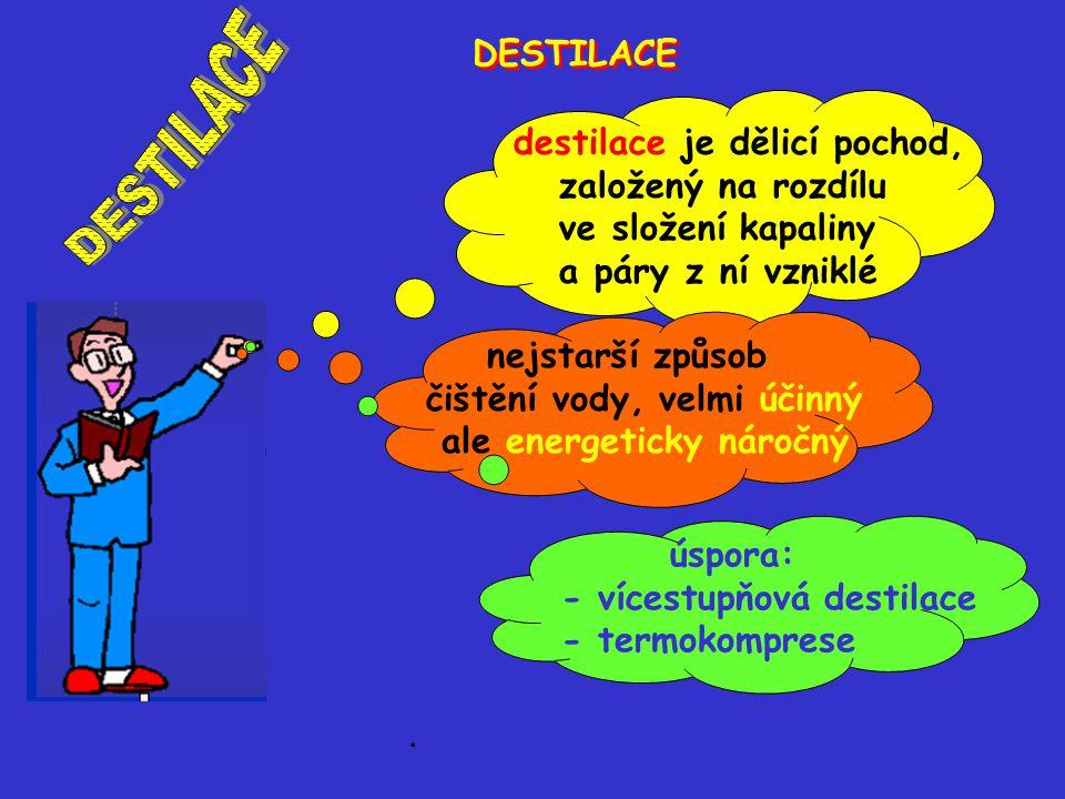 DESTILACE destilace je dělicí pochod, založený na rozdílu ve složení kapaliny a páry z ní vzniklé nejstarší způsob čištění vody, velmi účinný ale ener