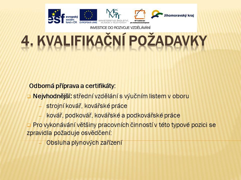 Odborná příprava a certifikáty:  Nejvhodnější : střední vzdělání s výučním listem v oboru – strojní kovář, kovářské práce – kovář, podkovář, kovářské