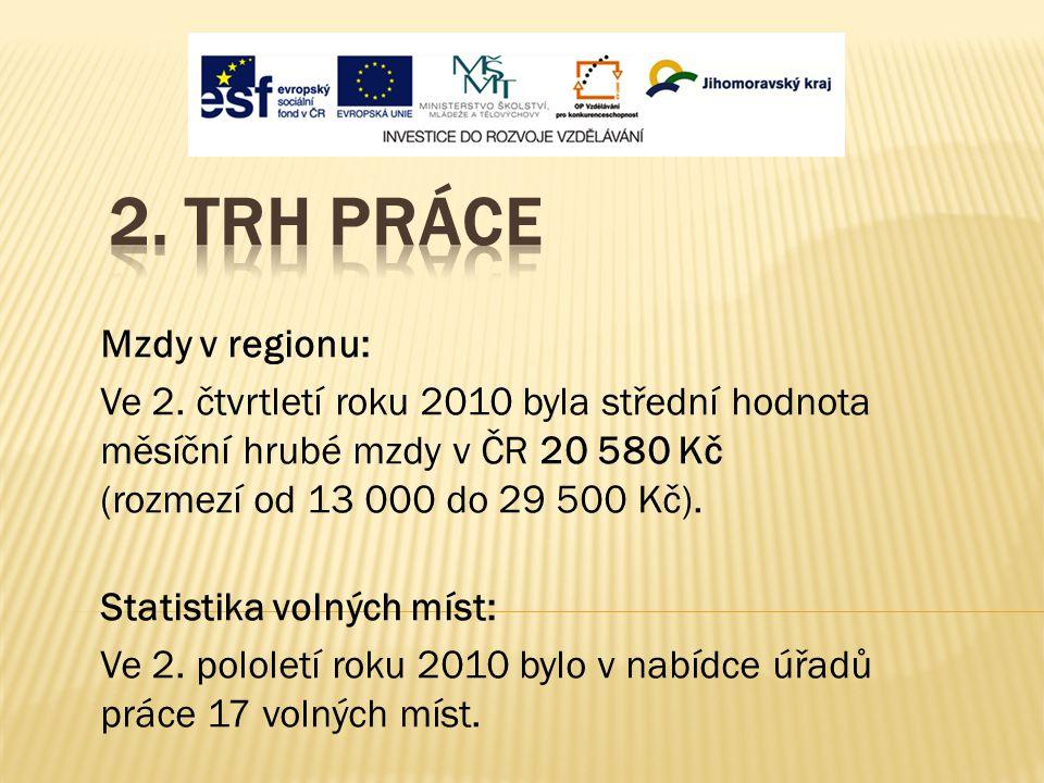 Mzdy v regionu: Ve 2. čtvrtletí roku 2010 byla střední hodnota měsíční hrubé mzdy v ČR 20 580 Kč (rozmezí od 13 000 do 29 500 Kč). Statistika volných