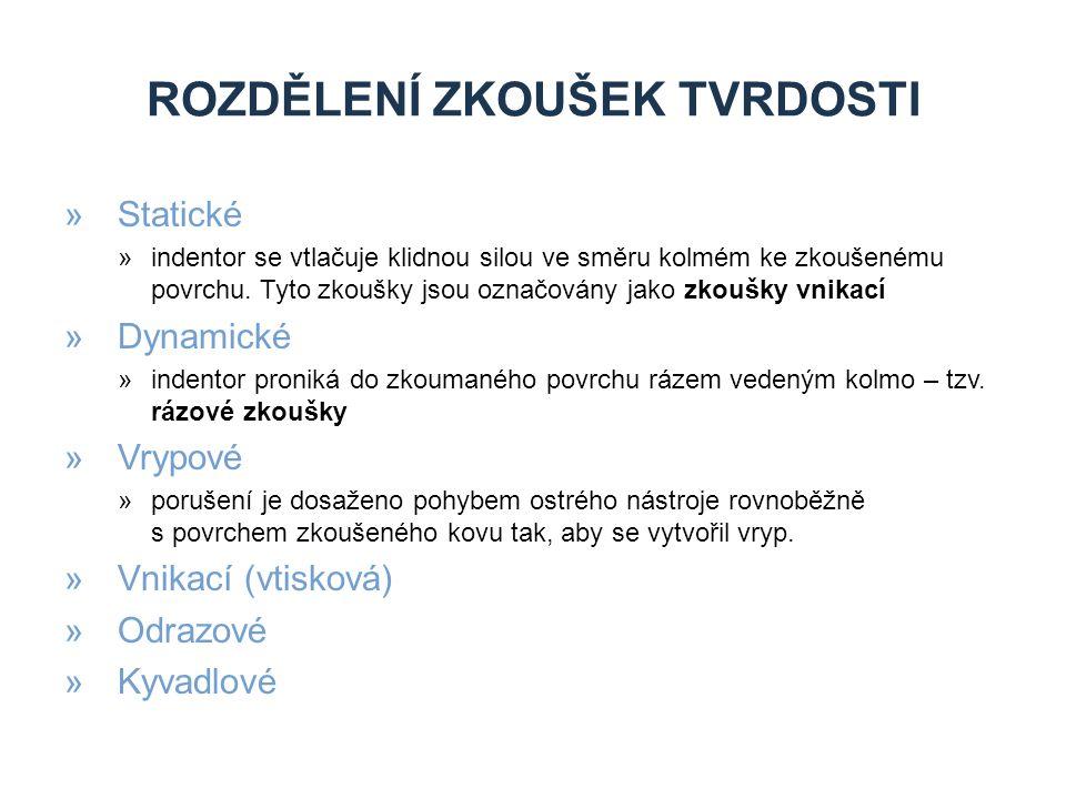 1.HAVLÍK, J., SZLACHTA T.Základy strojnictví, skriptum VŠB – TU Ostrava 1996 2.DRASTÍK a kolektiv.