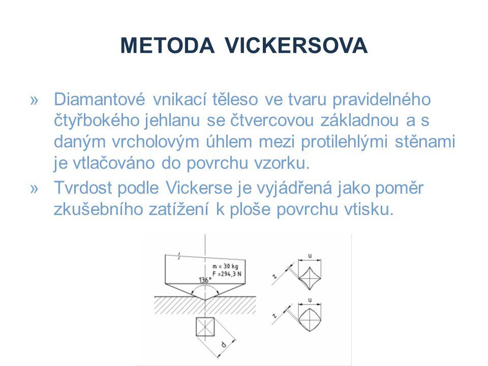 METODA VICKERSOVA »Diamantové vnikací těleso ve tvaru pravidelného čtyřbokého jehlanu se čtvercovou základnou a s daným vrcholovým úhlem mezi protileh