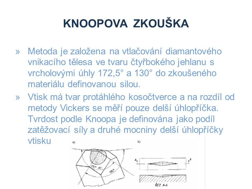 KNOOPOVA ZKOUŠKA »Metoda je založena na vtlačování diamantového vnikacího tělesa ve tvaru čtyřbokého jehlanu s vrcholovými úhly 172,5° a 130° do zkouš