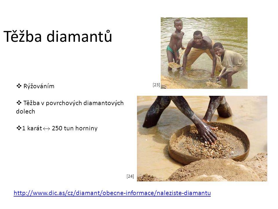 Těžba diamantů http://www.dic.as/cz/diamant/obecne-informace/naleziste-diamantu [23] [24]  Rýžováním  Těžba v povrchových diamantových dolech  1 ka