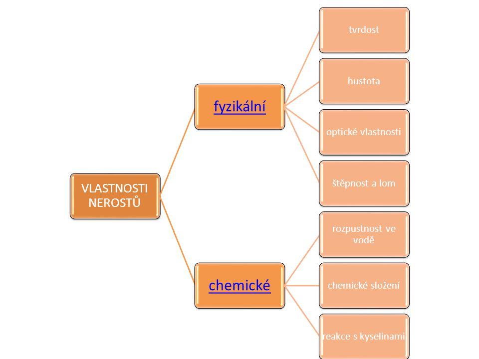 VLASTNOSTI NEROSTŮ fyzikální tvrdosthustota optické vlastnosti štěpnost a lom chemické rozpustnost ve vodě chemické složeníreakce s kyselinami