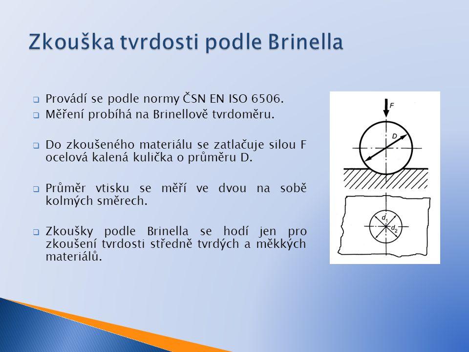  Provádí se podle normy ČSN EN ISO 6506.  Měření probíhá na Brinellově tvrdoměru.  Do zkoušeného materiálu se zatlačuje silou F ocelová kalená kuli