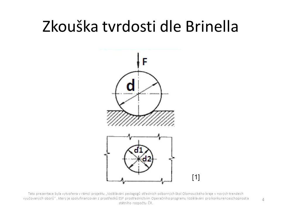 """Zkouška tvrdosti dle Brinella Tato prezentace byla vytvořena v rámci projektu """"Vzdělávání pedagogů středních odborných škol Olomouckého kraje v nových"""