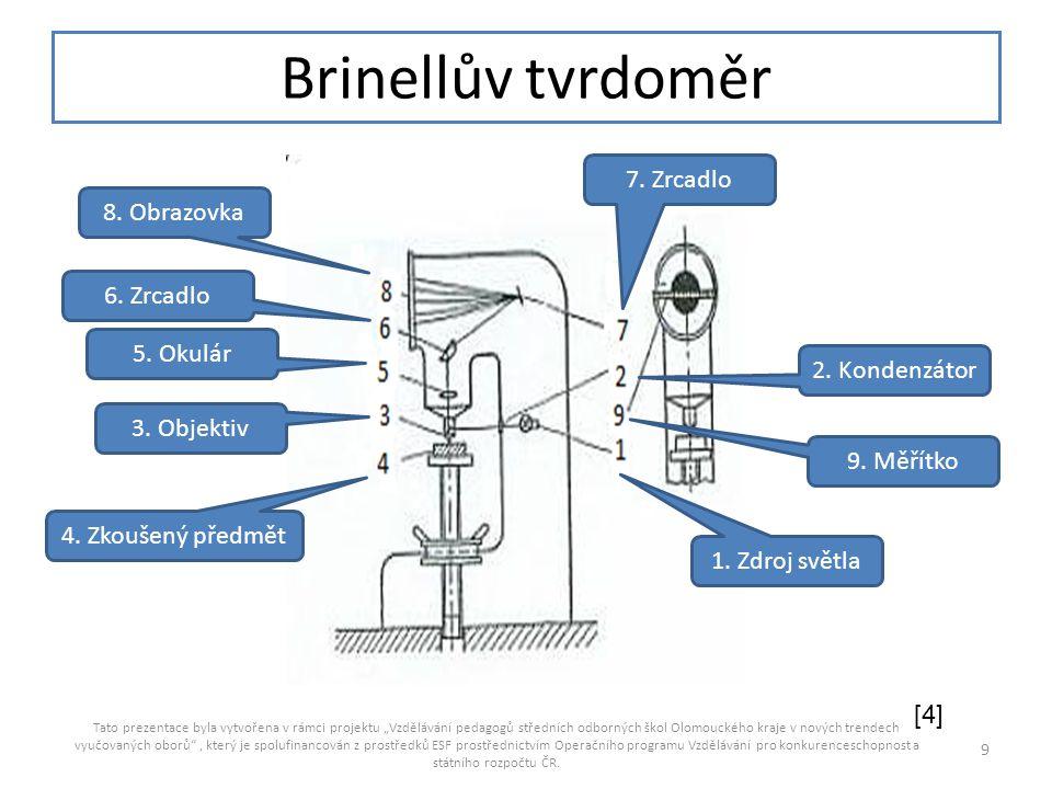 """Brinellův tvrdoměr Tato prezentace byla vytvořena v rámci projektu """"Vzdělávání pedagogů středních odborných škol Olomouckého kraje v nových trendech v"""