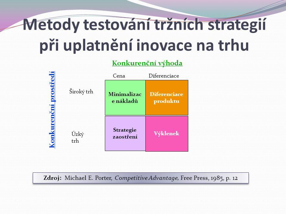 Minimalizac e nákladů Diferenciace produktu Strategie zaostření Výklenek Konkurenční výhoda Konkurenční prostředí Široký trh Úzký trh Zdroj: Michael E