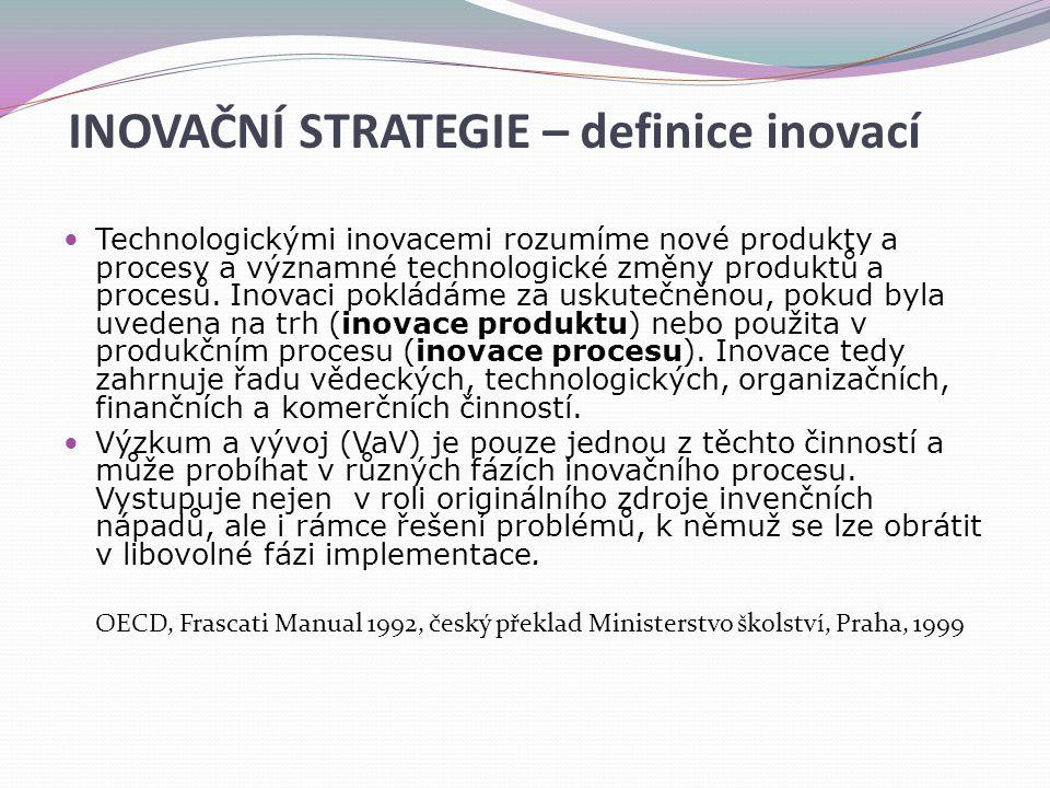 INOVAČNÍ STRATEGIE INOVAČNÍ STRATEGIE – definice inovací Technologickými inovacemi rozumíme nové produkty a procesy a významné technologické změny pro